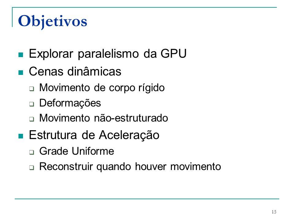 Objetivos Explorar paralelismo da GPU Cenas dinâmicas