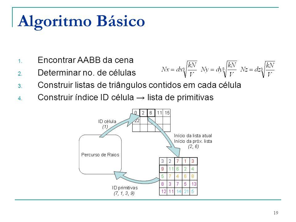Algoritmo Básico Encontrar AABB da cena Determinar no. de células