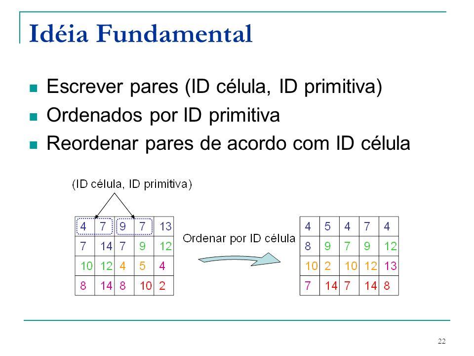 Idéia Fundamental Escrever pares (ID célula, ID primitiva)