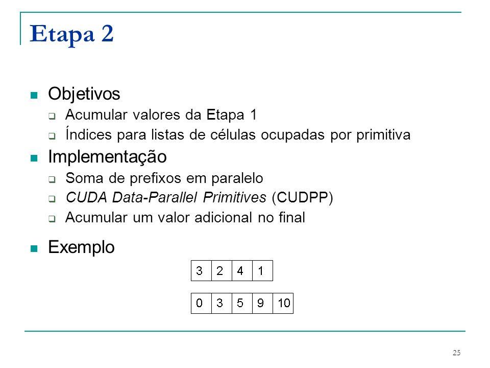 Etapa 2 Objetivos Implementação Exemplo Acumular valores da Etapa 1