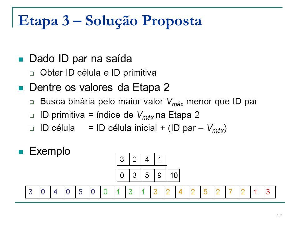 Etapa 3 – Solução Proposta