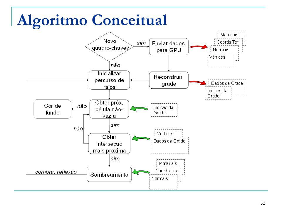 Algoritmo Conceitual