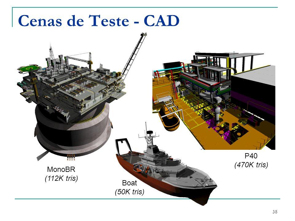 Cenas de Teste - CAD P40 (470K tris) MonoBR (112K tris) Boat