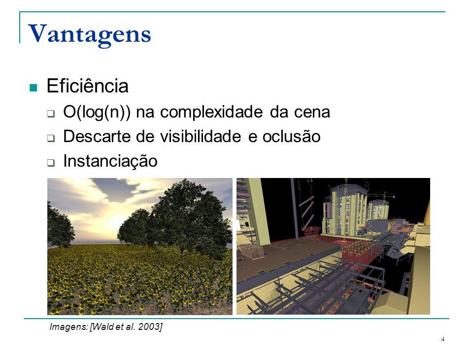 Vantagens Eficiência O(log(n)) na complexidade da cena