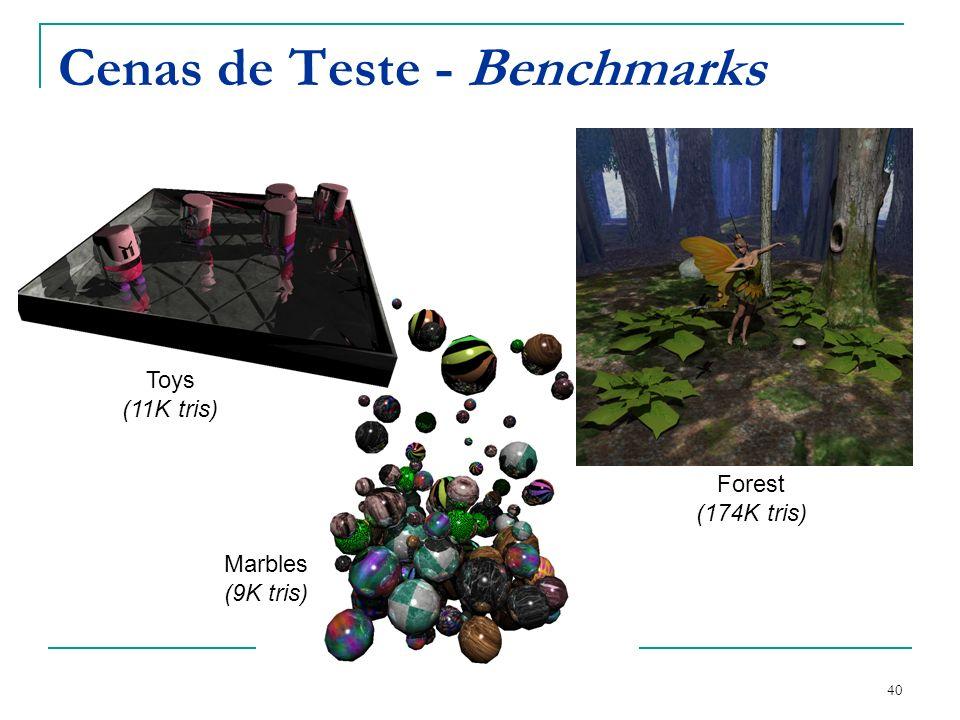 Cenas de Teste - Benchmarks