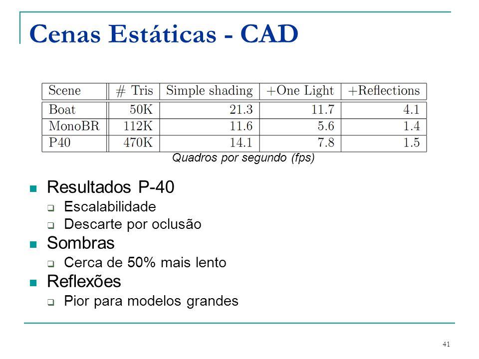 Cenas Estáticas - CAD Resultados P-40 Sombras Reflexões Escalabilidade