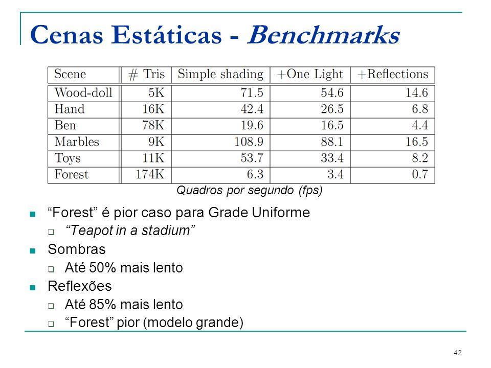 Cenas Estáticas - Benchmarks