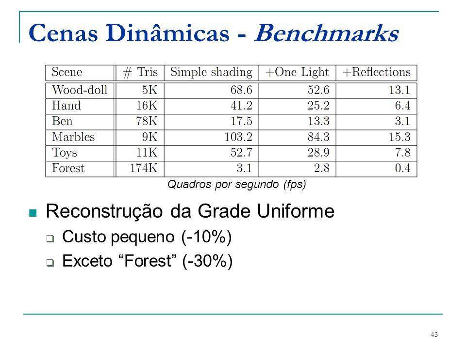Cenas Dinâmicas - Benchmarks