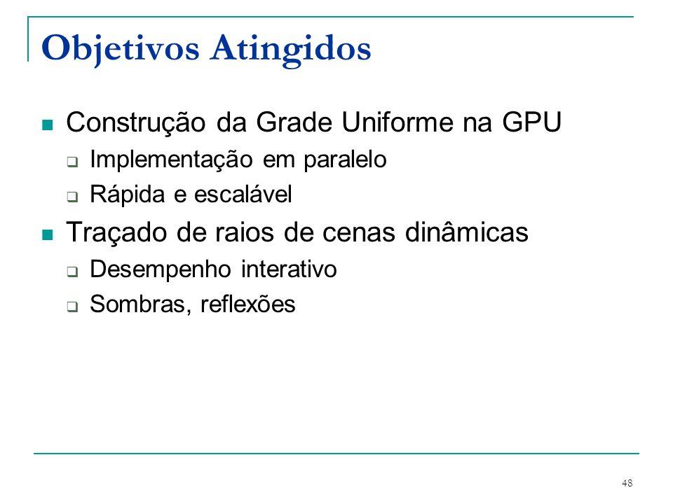 Objetivos Atingidos Construção da Grade Uniforme na GPU