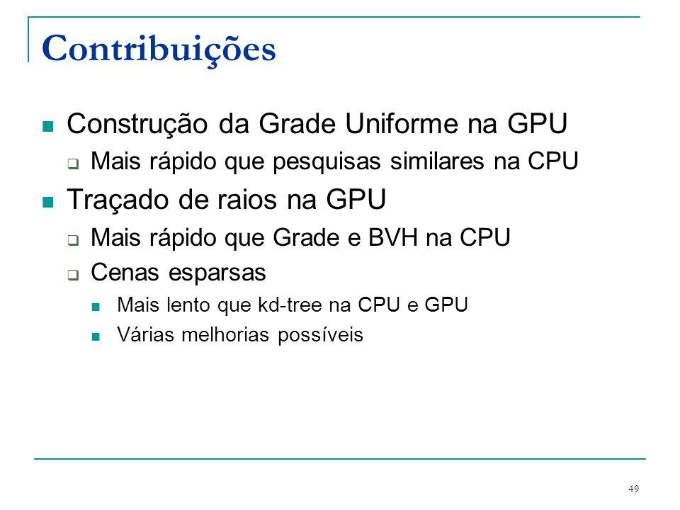 Contribuições Construção da Grade Uniforme na GPU