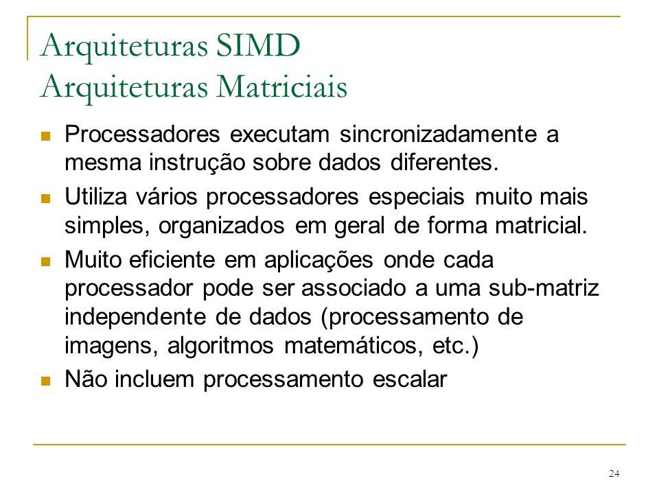Arquiteturas SIMD Arquiteturas Matriciais