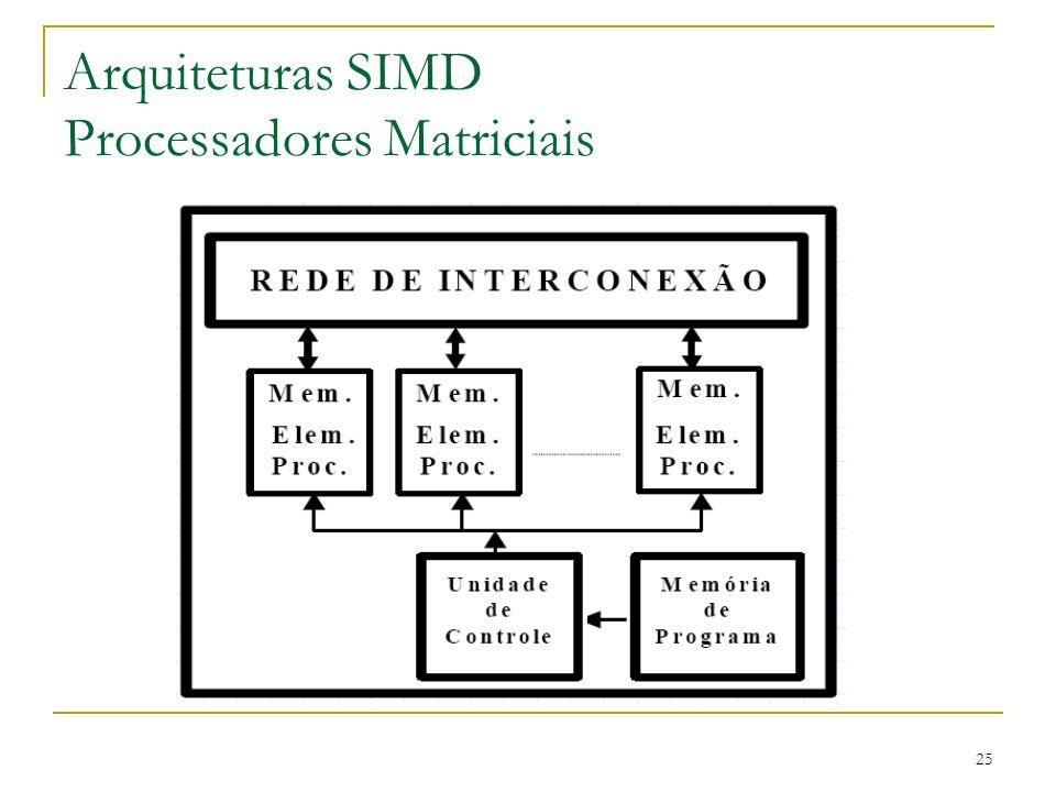 Arquiteturas SIMD Processadores Matriciais