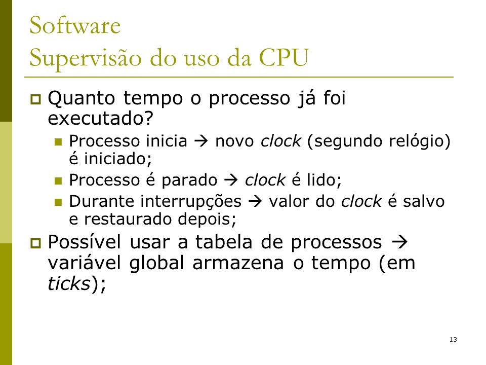 Software Supervisão do uso da CPU