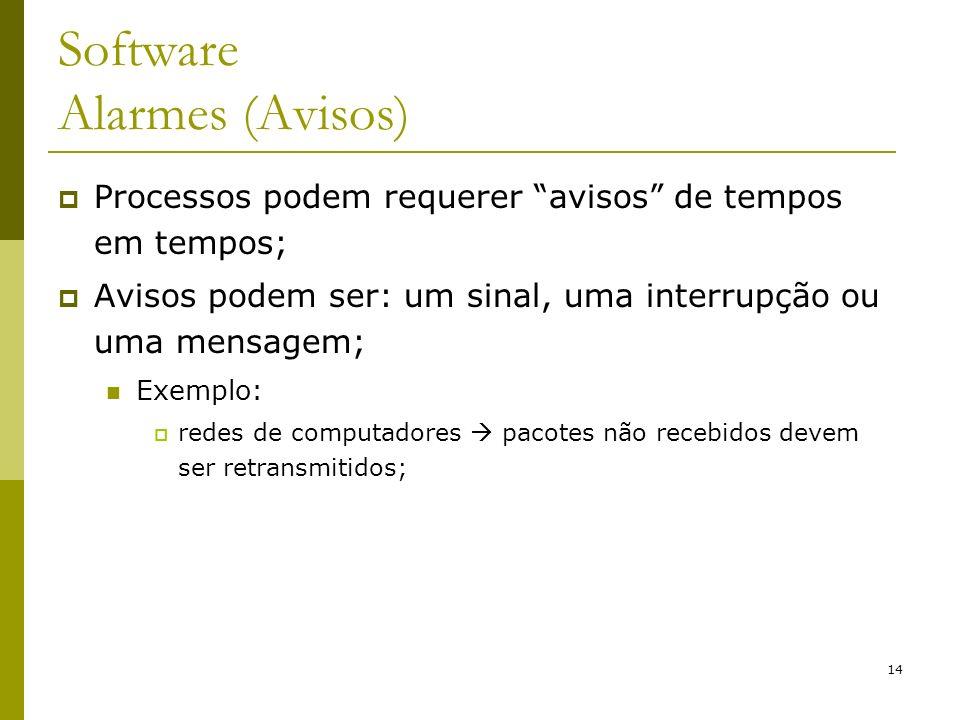 Software Alarmes (Avisos)