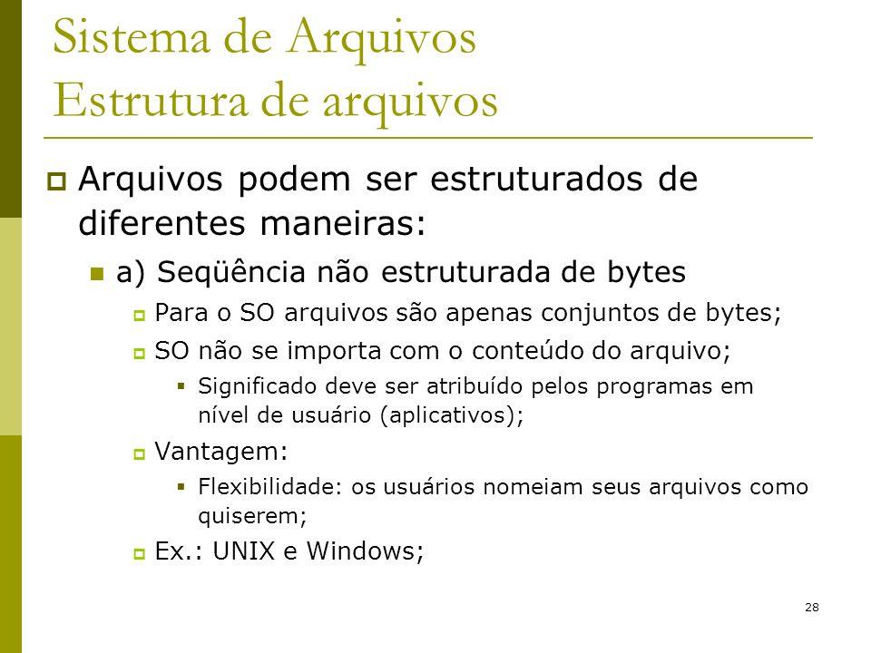 Sistema de Arquivos Estrutura de arquivos