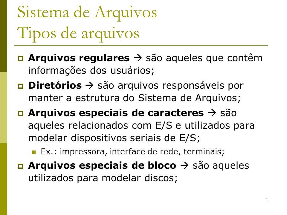 Sistema de Arquivos Tipos de arquivos