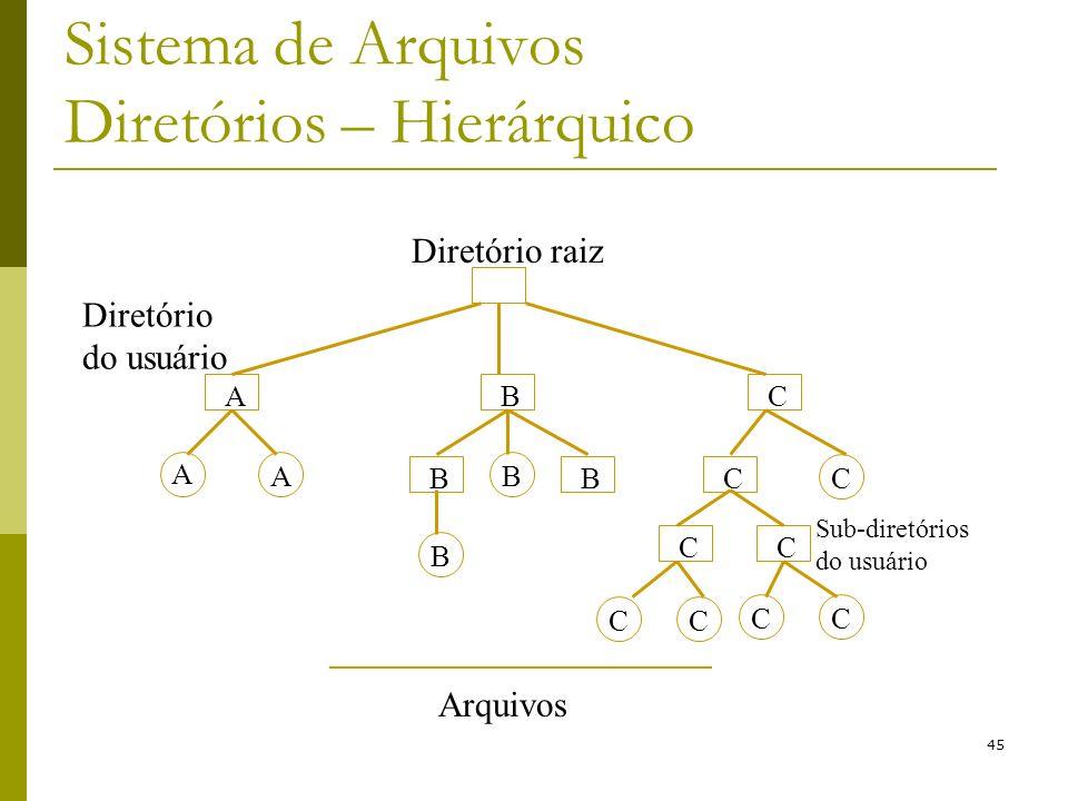 Sistema de Arquivos Diretórios – Hierárquico