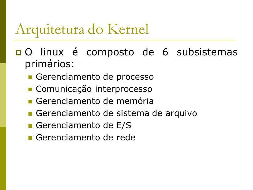 Arquitetura do Kernel O linux é composto de 6 subsistemas primários: