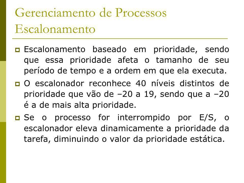 Gerenciamento de Processos Escalonamento