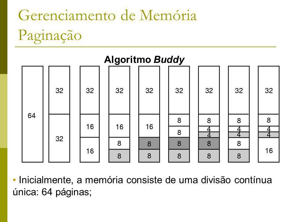 Gerenciamento de Memória Paginação