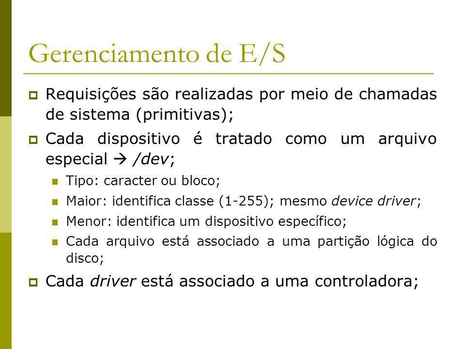 Gerenciamento de E/S Requisições são realizadas por meio de chamadas de sistema (primitivas);
