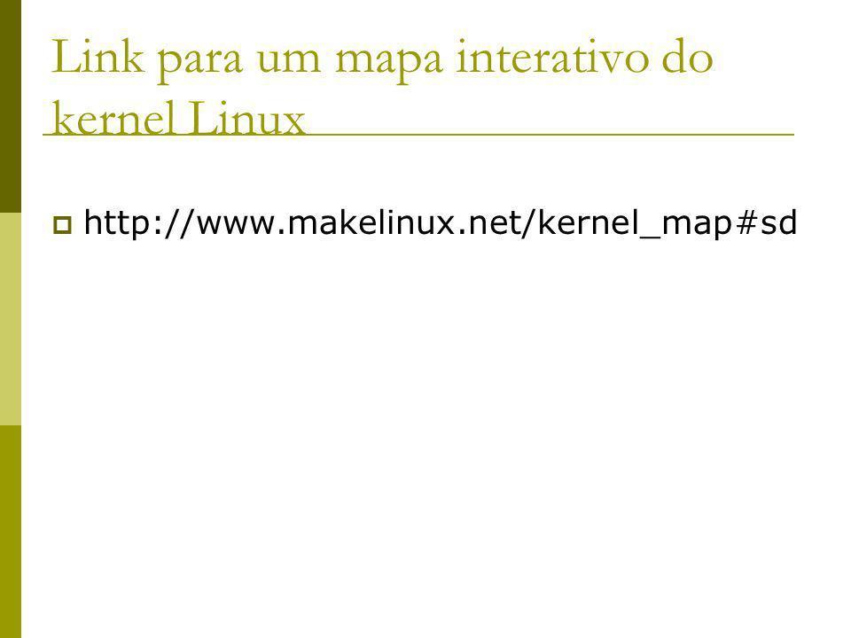 Link para um mapa interativo do kernel Linux