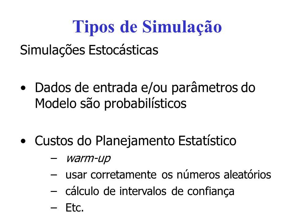 Tipos de Simulação Simulações Estocásticas