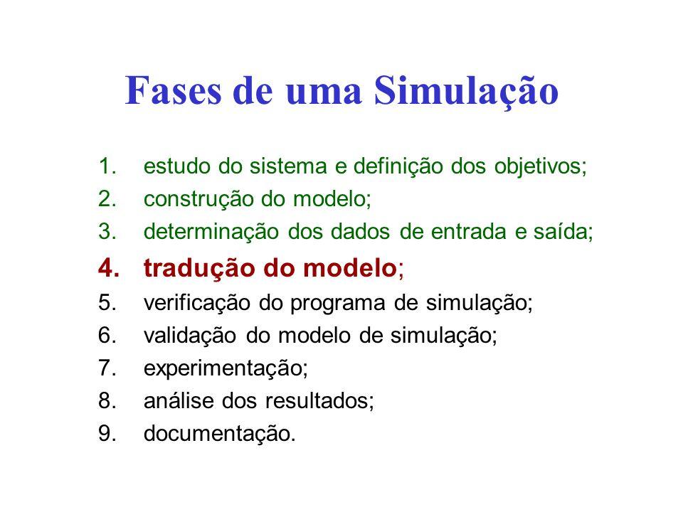 Fases de uma Simulação tradução do modelo;