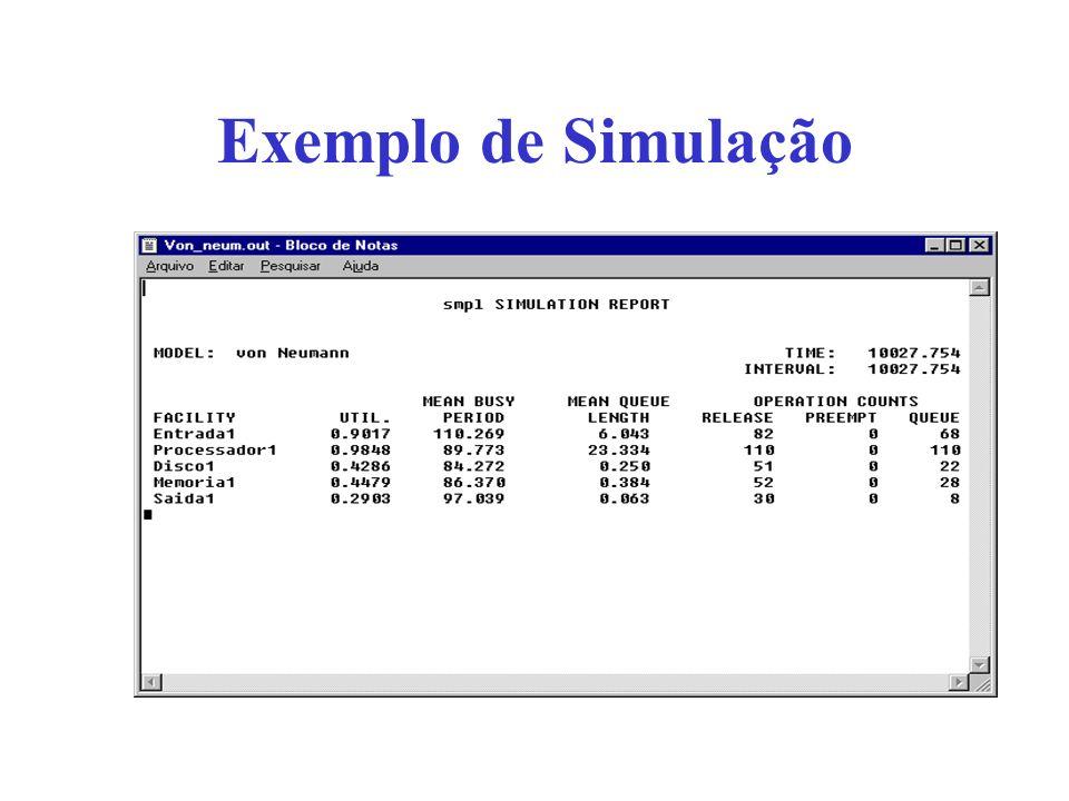Exemplo de Simulação