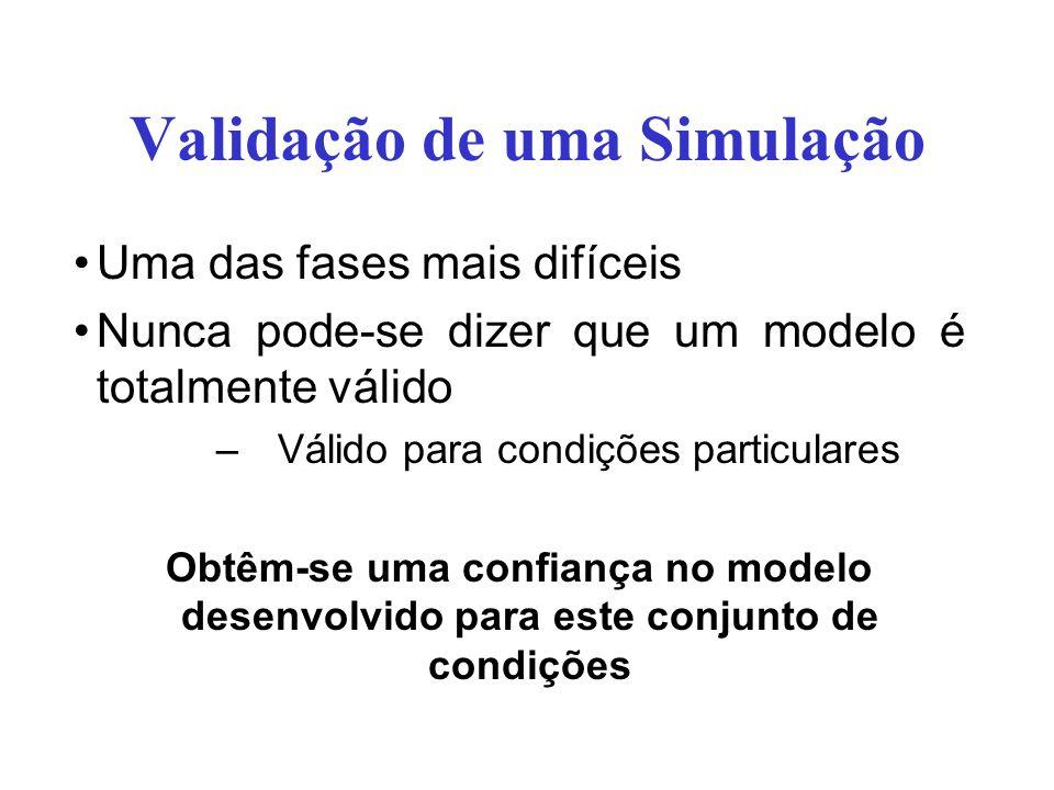 Validação de uma Simulação