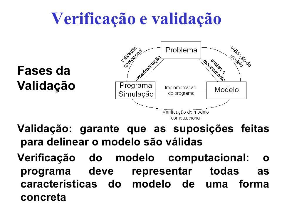 Verificação e validação