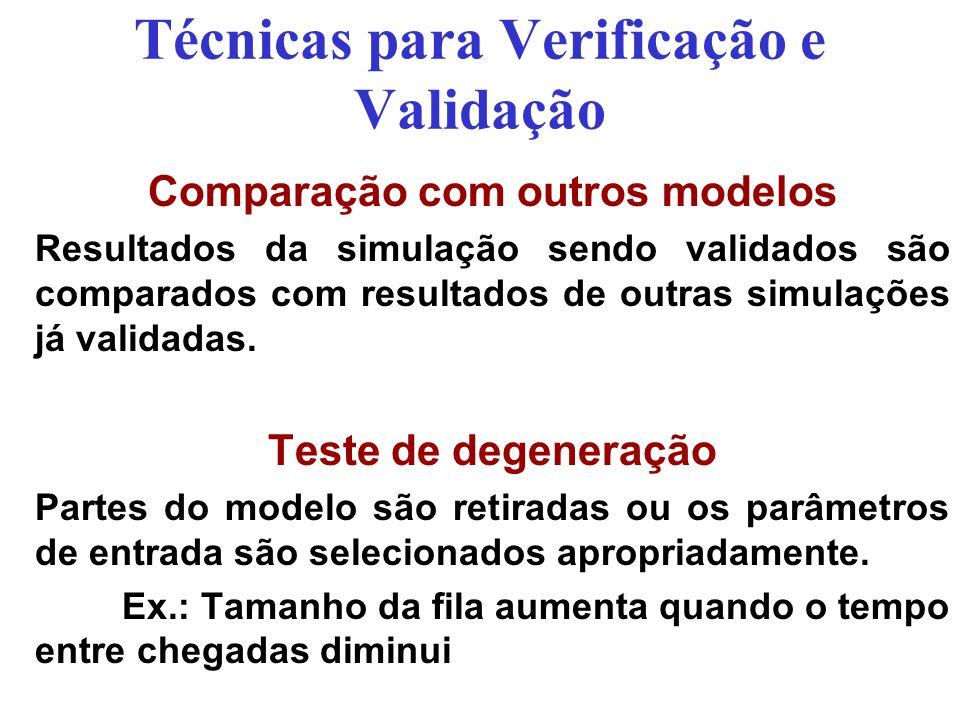 Técnicas para Verificação e Validação