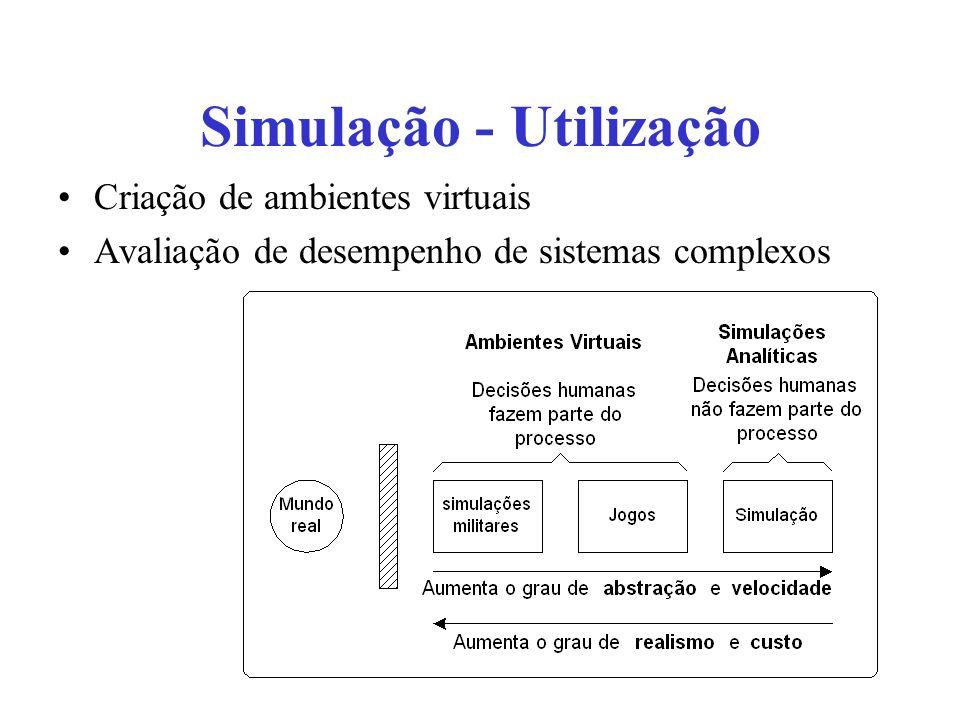 Simulação - Utilização