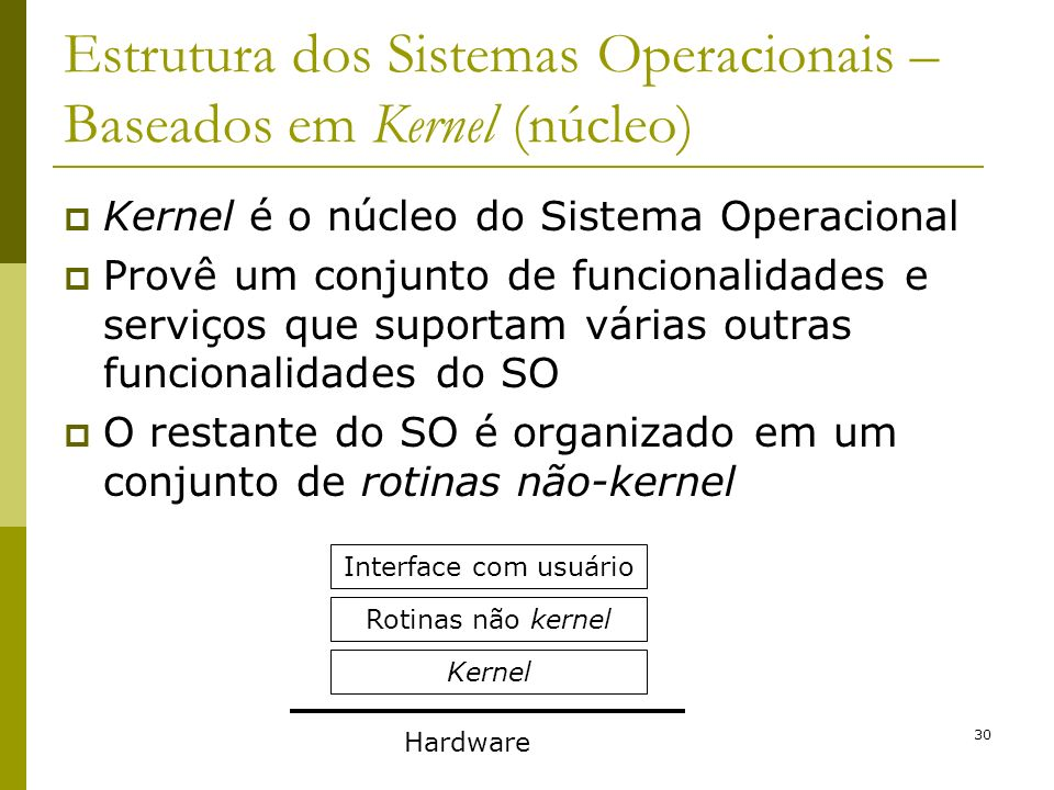 Estrutura dos Sistemas Operacionais – Baseados em Kernel (núcleo)