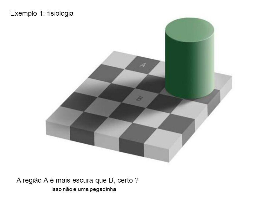 Exemplo 1: fisiologia A região A é mais escura que B, certo Isso não é uma pegadinha