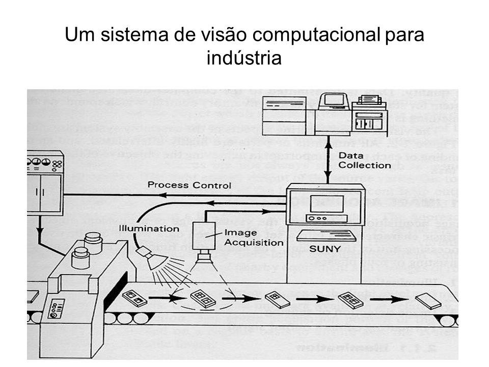 Um sistema de visão computacional para indústria