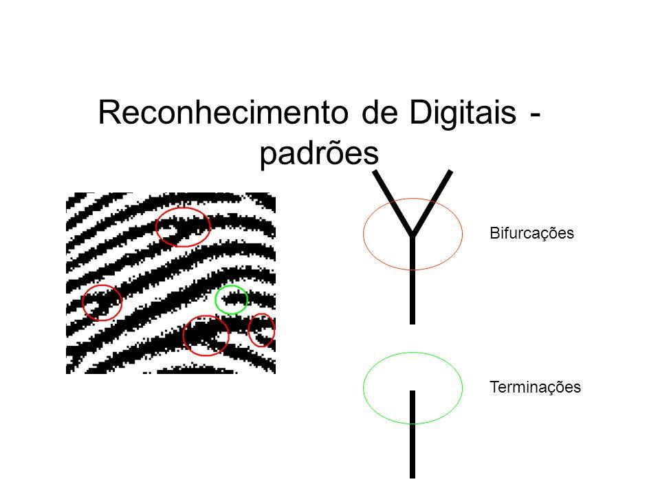 Reconhecimento de Digitais - padrões