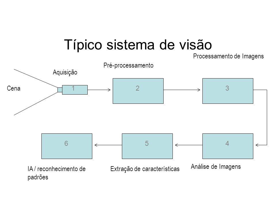 Típico sistema de visão