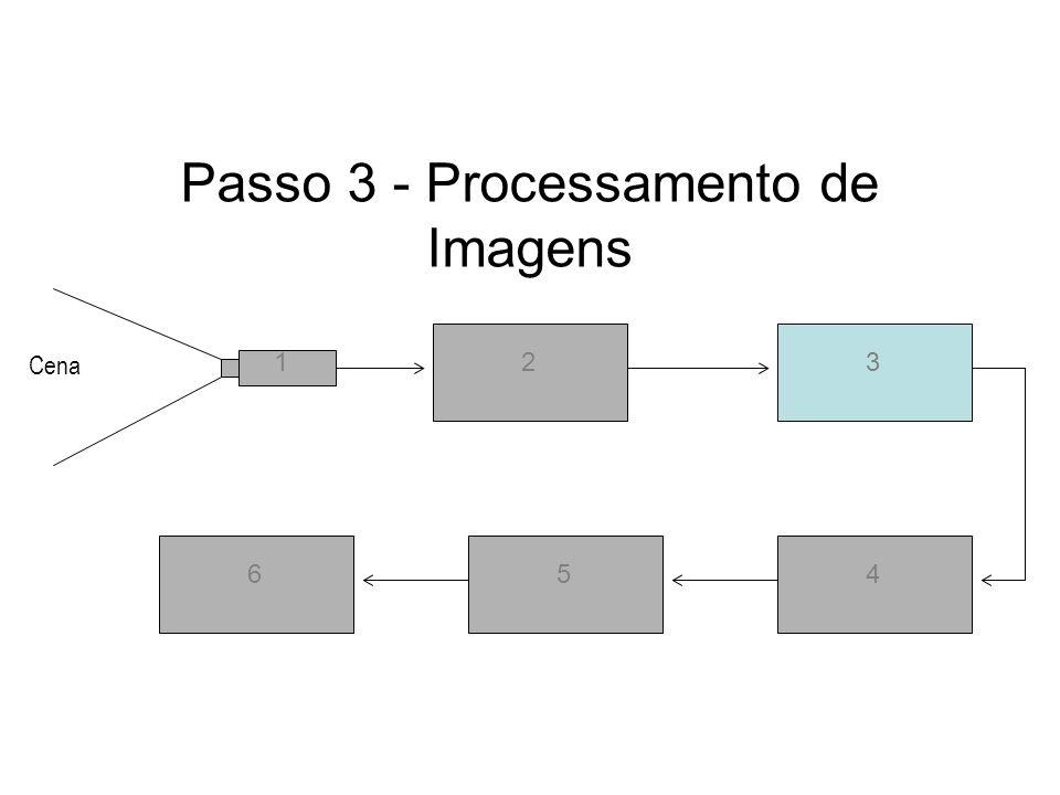 Passo 3 - Processamento de Imagens