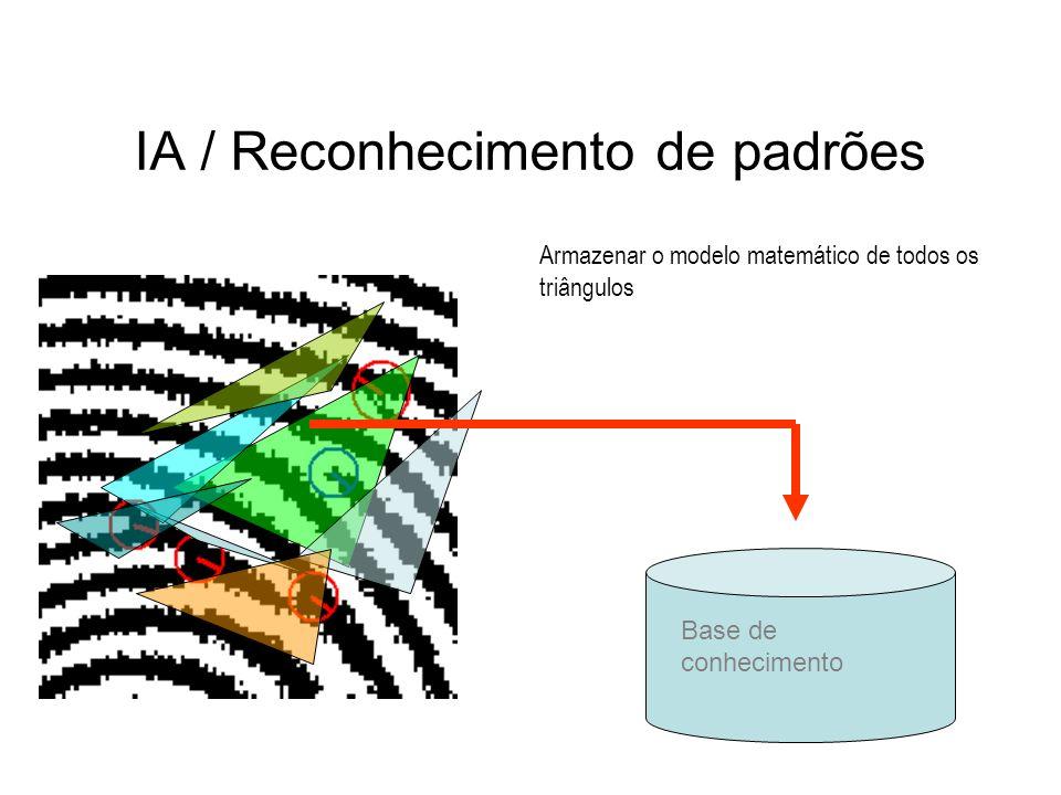 IA / Reconhecimento de padrões