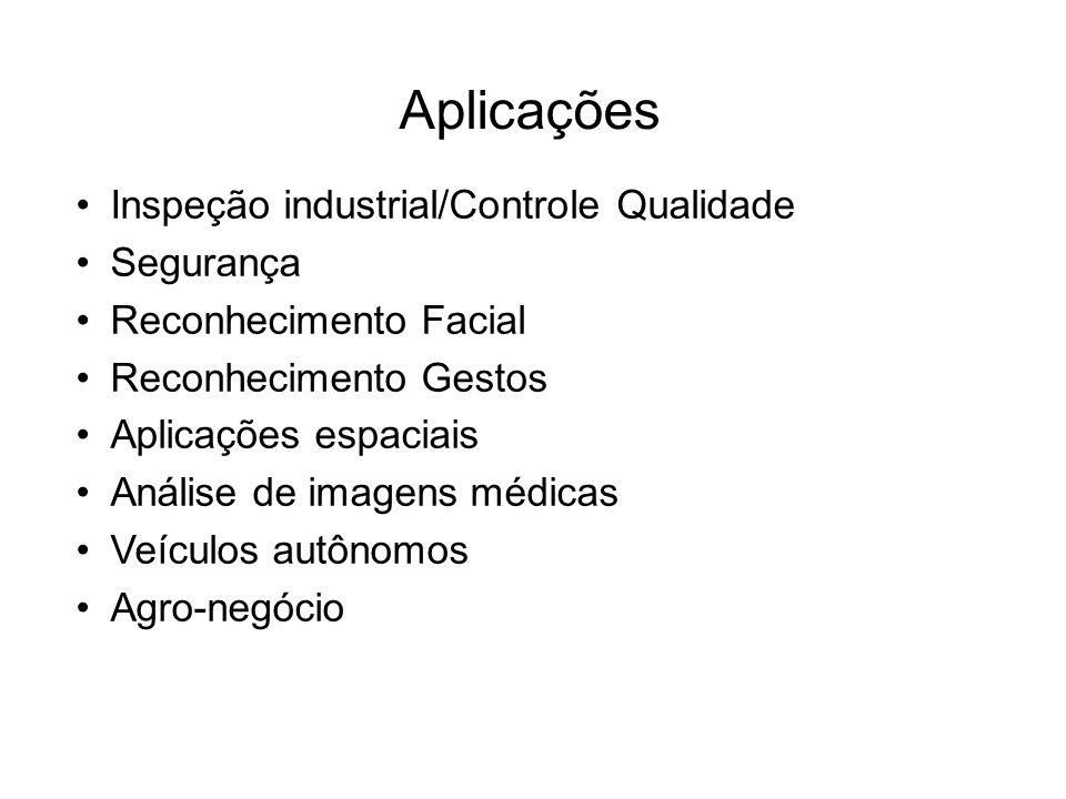 Aplicações Inspeção industrial/Controle Qualidade Segurança