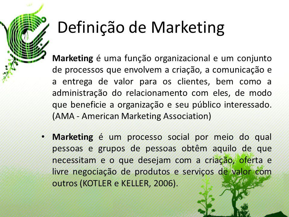 Definição de Marketing