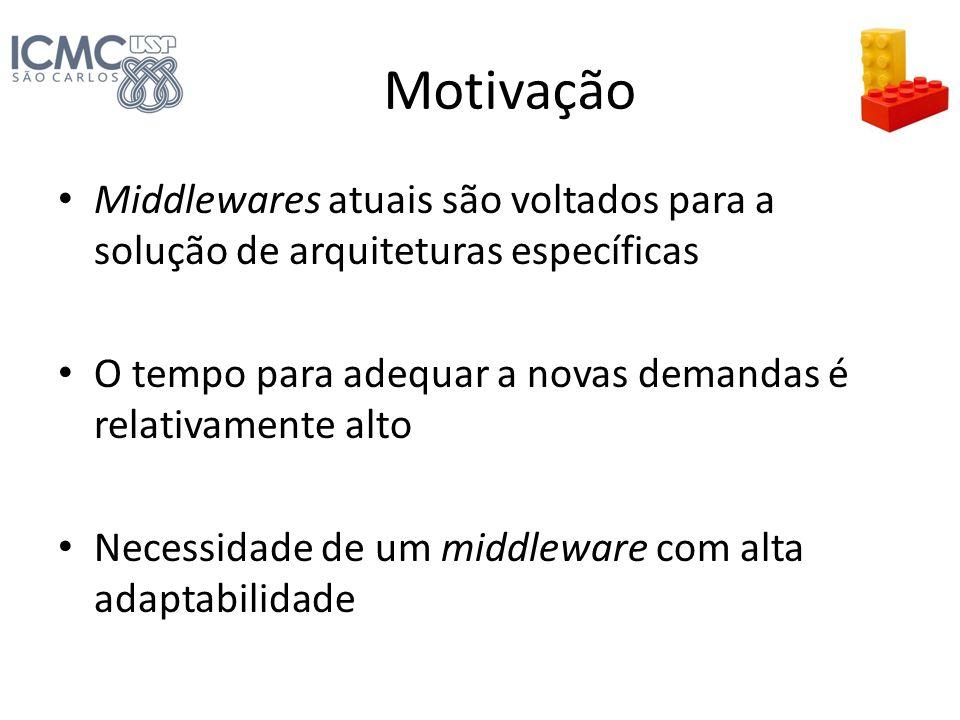 Motivação Middlewares atuais são voltados para a solução de arquiteturas específicas. O tempo para adequar a novas demandas é relativamente alto.