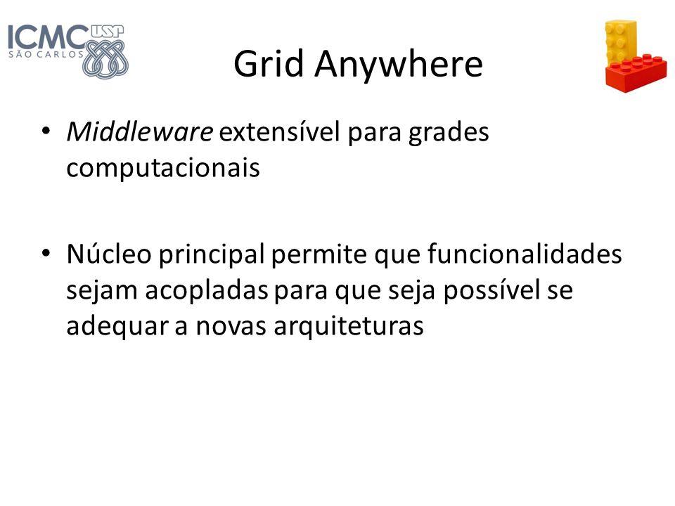 Grid Anywhere Middleware extensível para grades computacionais