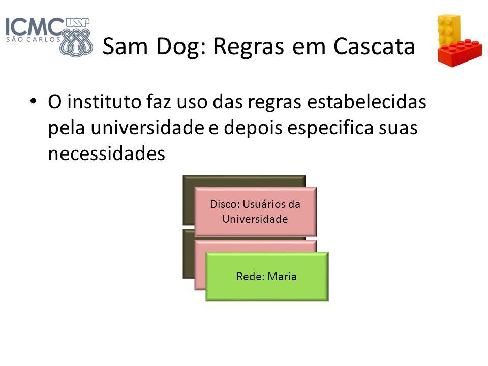 Sam Dog: Regras em Cascata