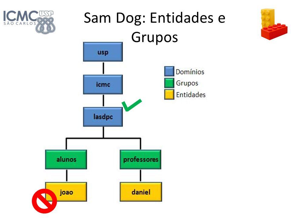 Sam Dog: Entidades e Grupos