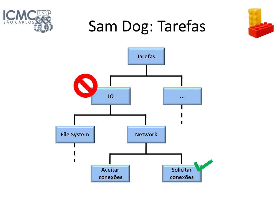 Sam Dog: Tarefas Tarefas IO ... File System Network Aceitar conexões