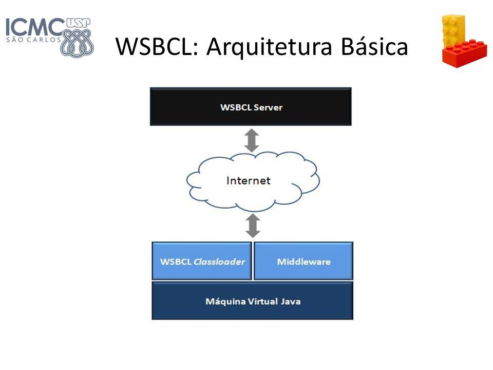 WSBCL: Arquitetura Básica