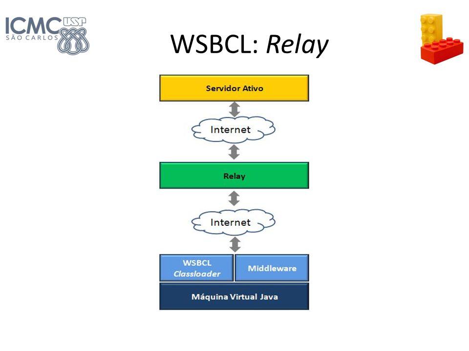 WSBCL: Relay
