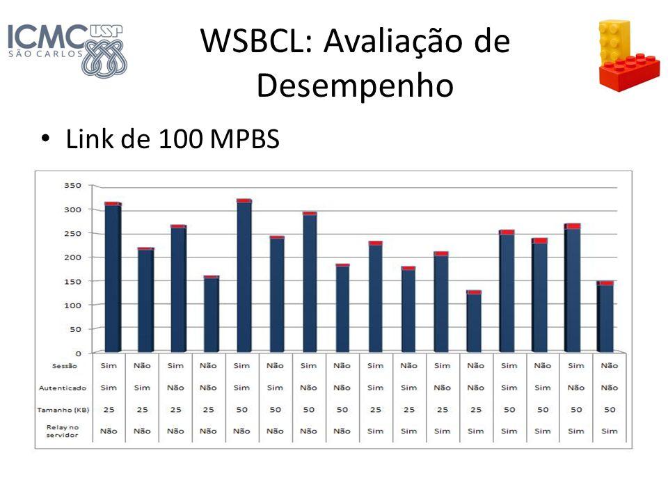 WSBCL: Avaliação de Desempenho